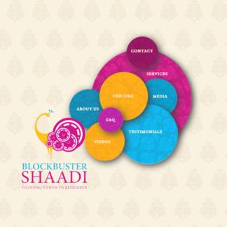 Blockbuster Shaadi